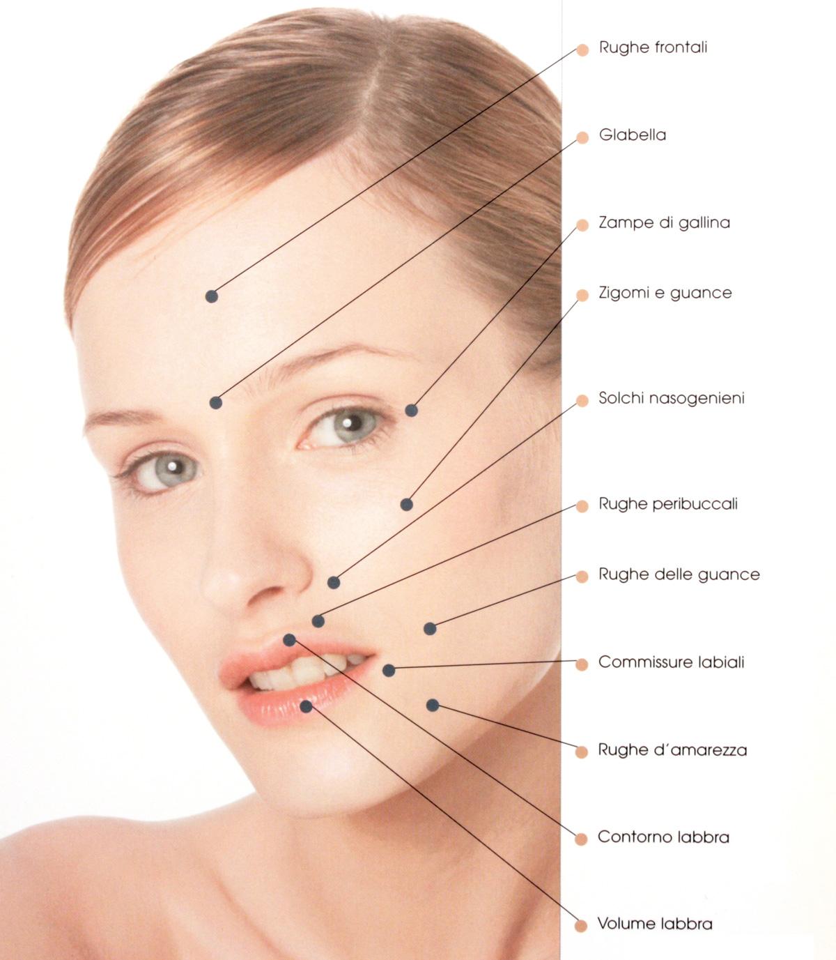 Maschera per pelle sensibile di occhi